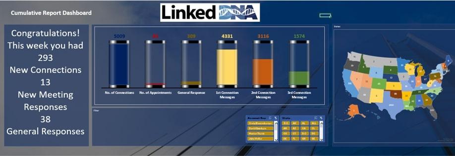 Cumulative-Report-Dashboard